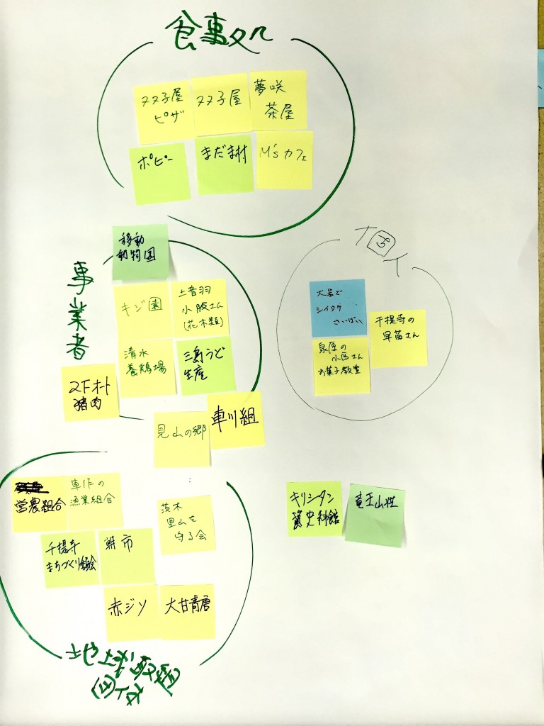 茨木市北部地域で何をやっているかの洗い出し3